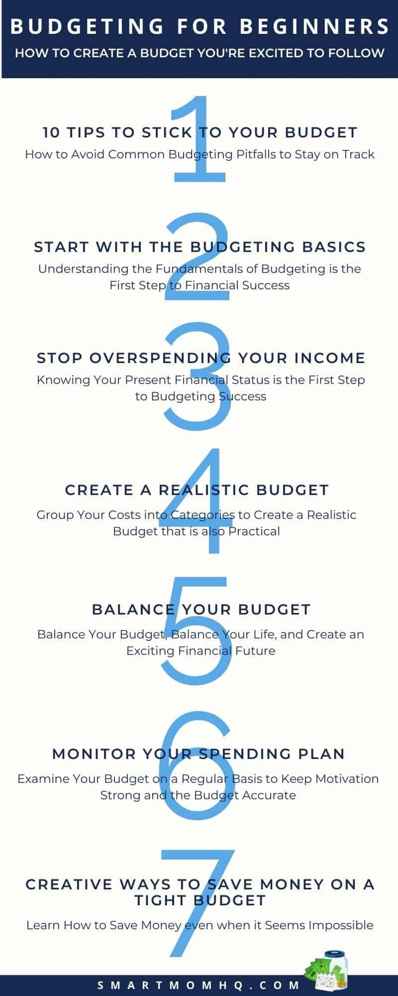 Budgeting for Beginners Steps Smart Mom HQ